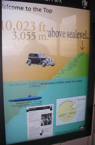 Haleakala Sign