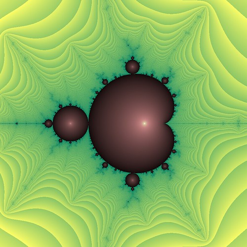 Lyapunov exponents of the Mandelbrot set (The mini-Mandelbrot)
