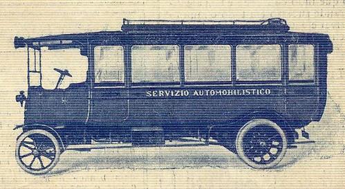 Ilustração Portugueza, 1920s - contra-capa a