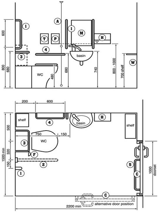 Disabled access selfbuild central for Bathroom for disabled plan