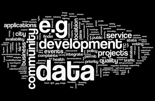 wordle test (open data session, first 8 pages transcribed)