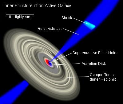 black hole diagram - photo #40