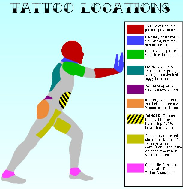What Does Your Tattoo Location Say About You   U2013 Living The