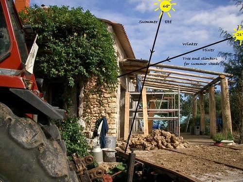 Building the terrace for optimum solar gain in winter