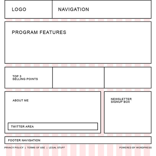 Freelancing Abroad Wireframe