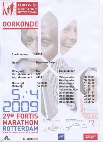 Oorkonde Rotterdam Marathon 2009