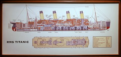 RMS Titanic Deck Layout