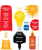 Sun Facts by Ciaran Hughes Infographics