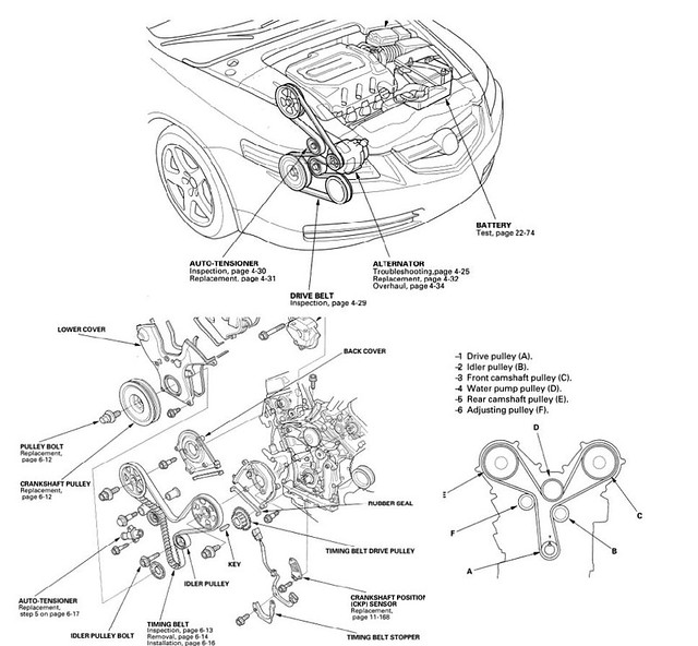 rsx belt diagram