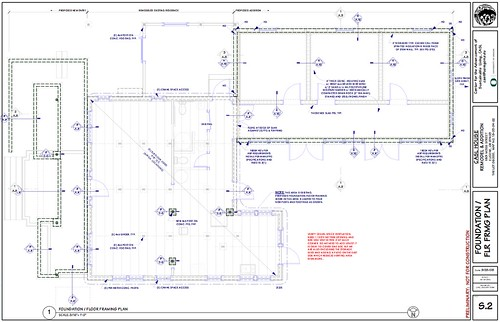 how to create a foundation plan
