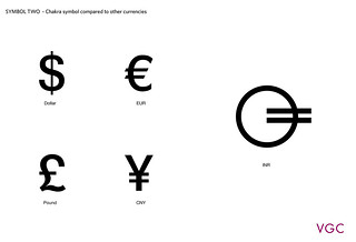 Proposed Rupee Symbol