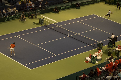 Tennis Review Quiz Flashcards Quizlet