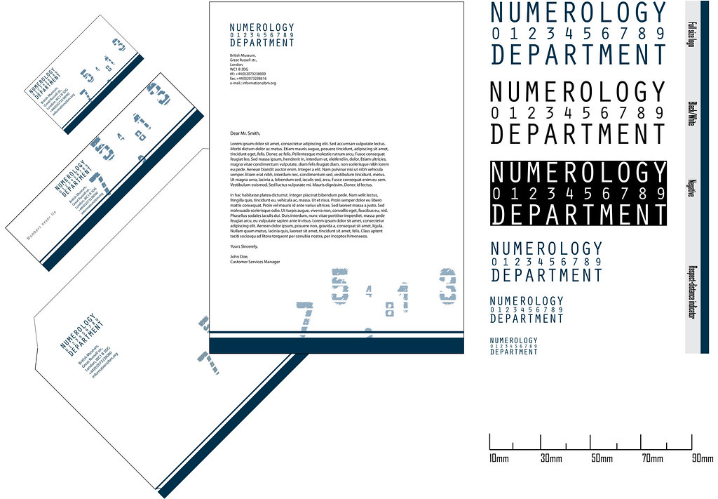 Lucky Name Numerology Calculator For Business