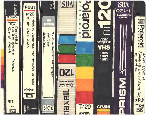 3300265815 6e3bd195ae Formatos de video ¿Cuáles son los más utilizados?
