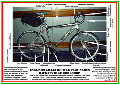 A0 Hackney Bike Workshop Italian Leaflet 2009