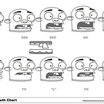 Pale Kid Mouth Chart