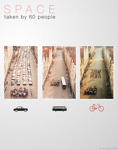 Cars, Bus, Bikes: The Space Taken by 60 People