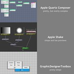 GraphicDesignerToolbox vs. Apple Quartz Composer vs. Apple Shake
