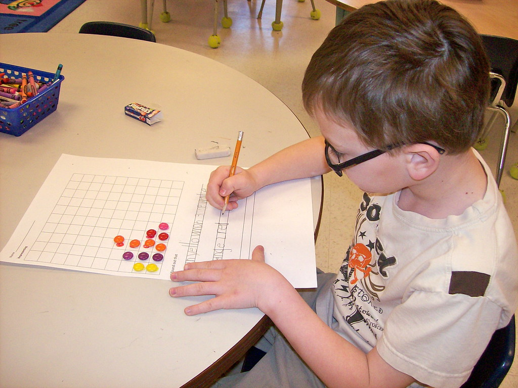Graphing Smarties