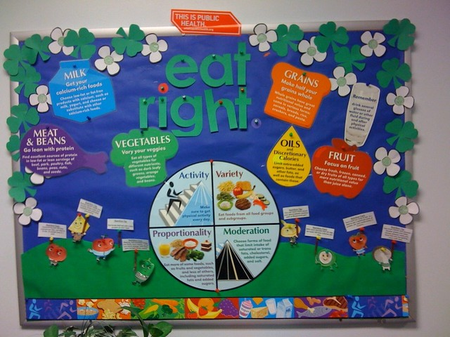 Classroom Bulletin Board Ideas Nutrition Month : Eat right bulletin board this was created