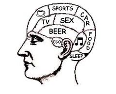 sex psychology
