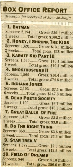 June 1989 box office
