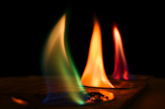 Flame colours