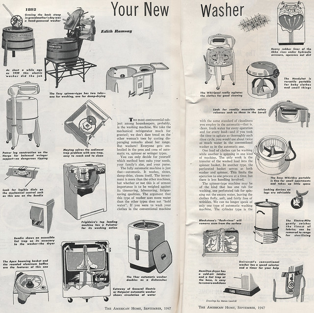 washing machine timeline
