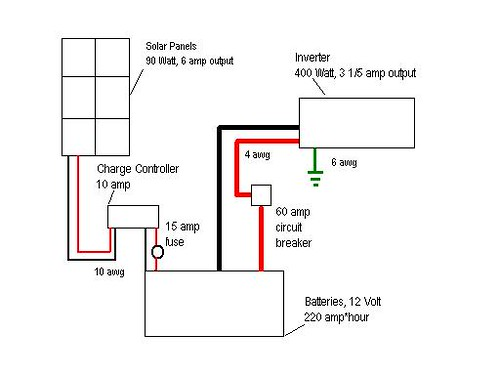 solar electric system schematic grid flickr photo