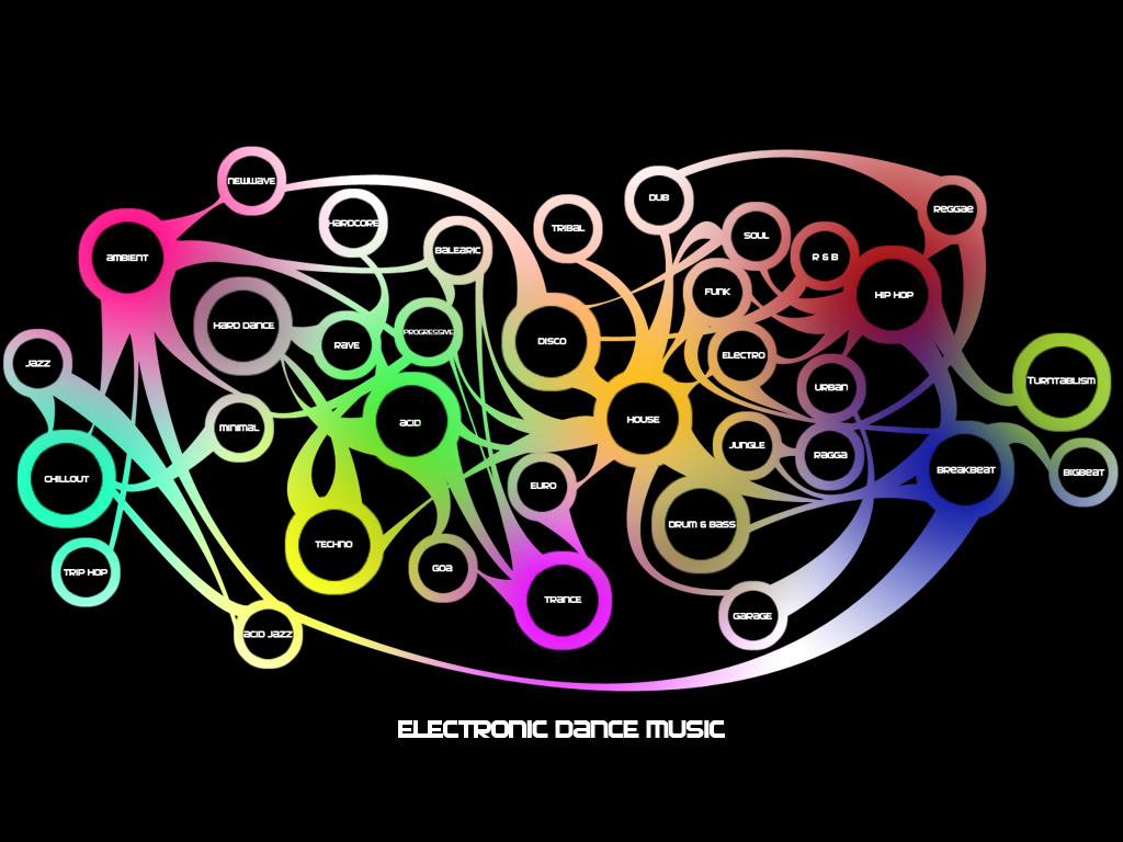 Music official edm electro house dubstep trance dnb etc for House music styles