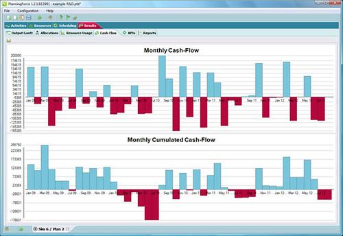 simple cashflow forecasting cashflow capital bmg accountants