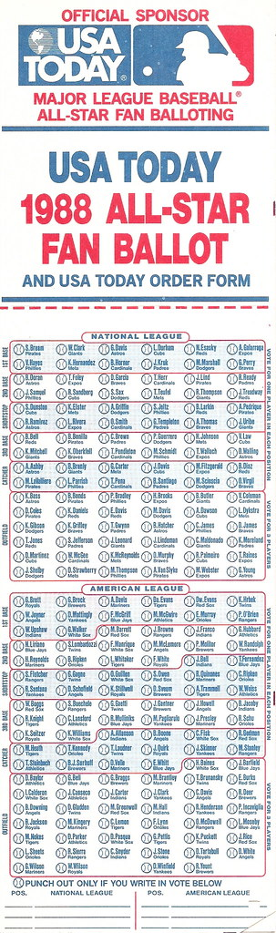 1988 All-Star Game Ballot - front