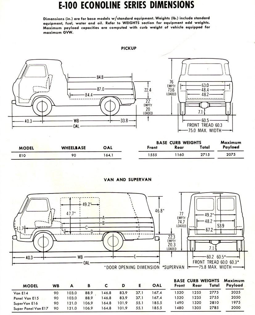 1965 Ford E 100 Econoline Dimensions Van Supervan
