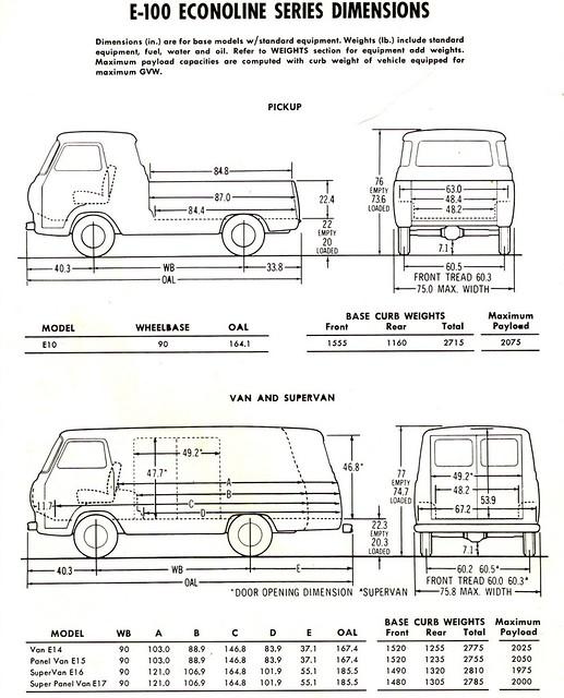 1965 Ford E-100 Econoline Dimensions: Van, Supervan ...