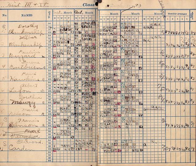 1923 Gradebook Page 1
