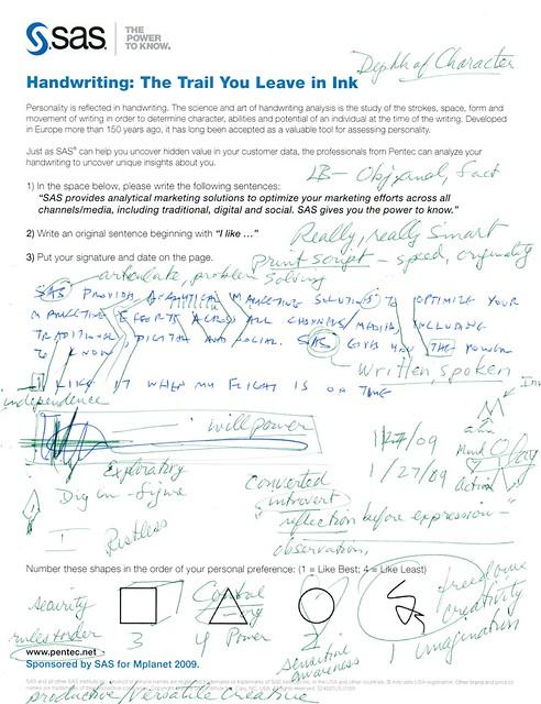 Handwriting Analysis: An Adventure into the Subconscious