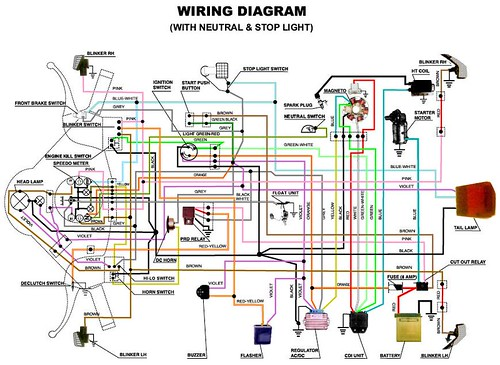 Magnificent Stella Scooter Wiring Diagram Standard Electrical Wiring Diagram Wiring 101 Tzicihahutechinfo