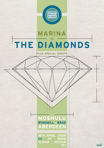 Marina & the Diamonds Poster