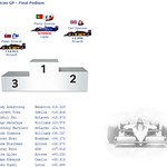 BATRACER -  MINARDI - 2ND - PODIUM