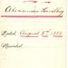 Temple Sinai records, 1875-1972