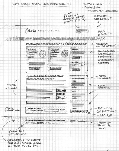 Data Techniques Mainpage Wireframe v1