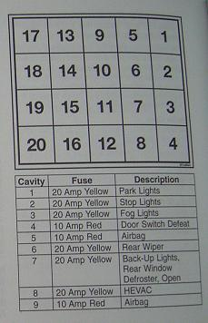 97 tj fuse identification jeepforum com