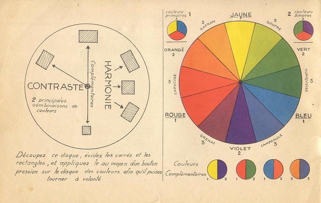 Le mélange des couleurs (Le cercle des couleurs mais pas que !) 3241235185_b3665ebd48_z