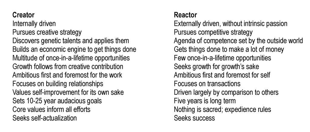 All sizes | creator v reactor | Flickr - Photo Sharing!