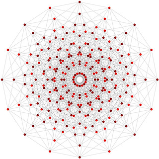 Octeract Petrie polygon ternary Boolean connectives Hasse diagram graph