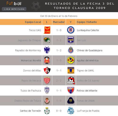 Tabla De Posiciones Del Futbol Mexicano   newhairstylesformen2014.com