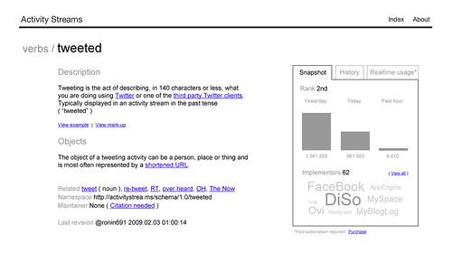 DiSo streamtionary ( activitystrea.ms )