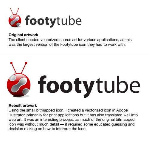 Image Result For Footytube Latest Football