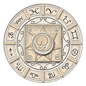 Lucky Zodiac Signs in 2019