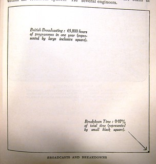1928 BBC uptime infographics
